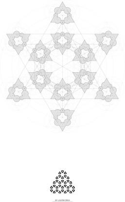 Geometries page 3