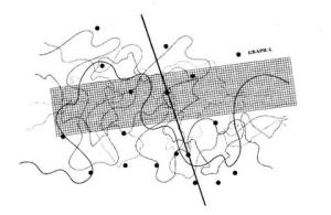 John Cage Score